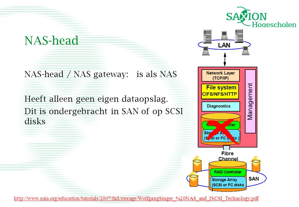 NAS-head NAS-head / NAS gateway: is als NAS
