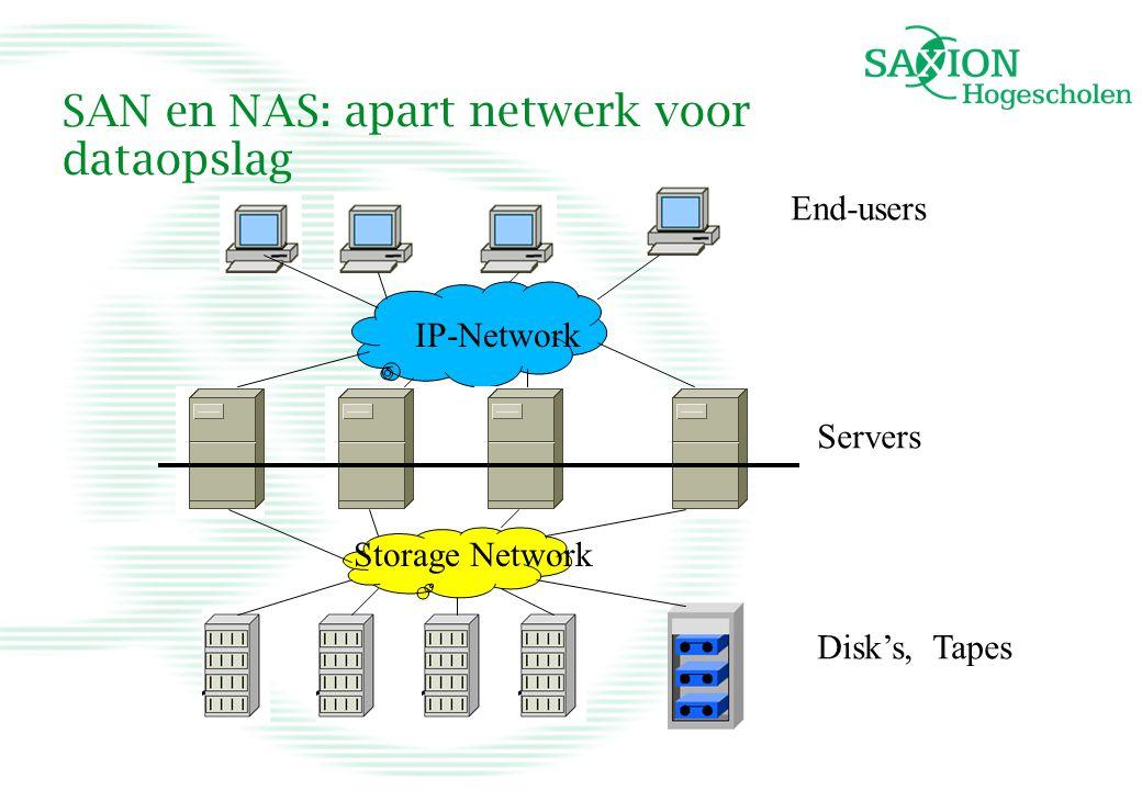 SAN en NAS: apart netwerk voor dataopslag