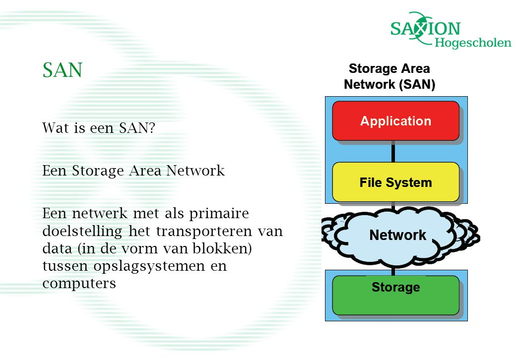 SAN Wat is een SAN Een Storage Area Network