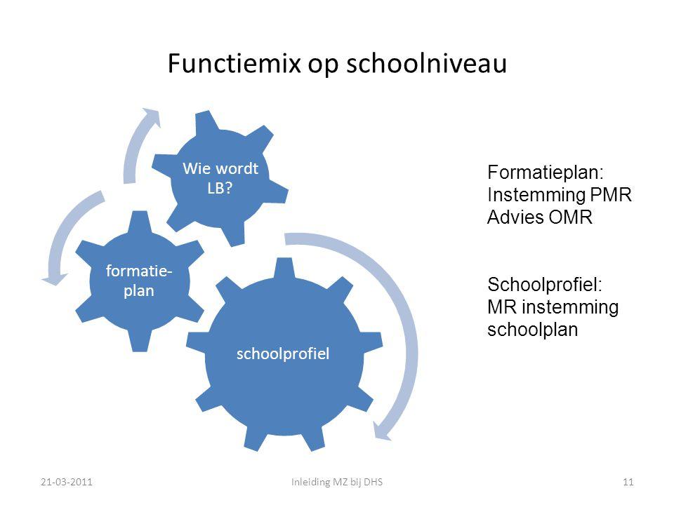Functiemix op schoolniveau