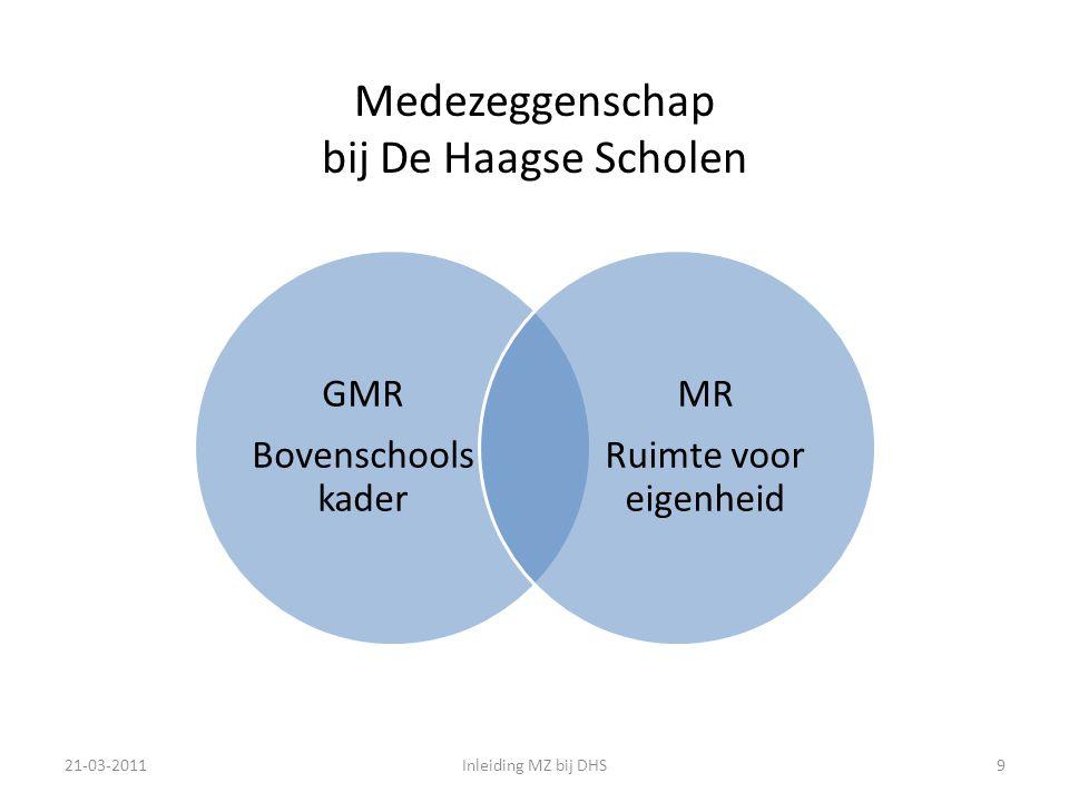 Medezeggenschap bij De Haagse Scholen