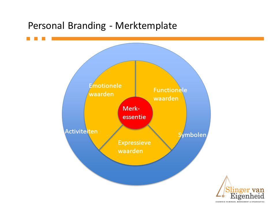 Personal Branding - Merktemplate