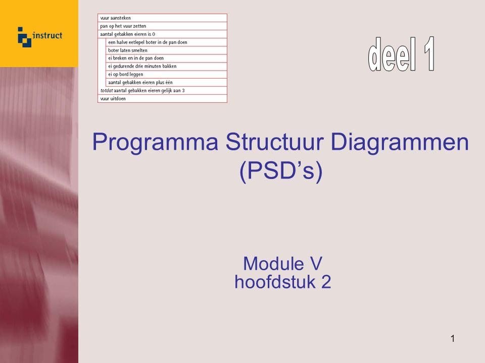 Programma Structuur Diagrammen (PSD's)