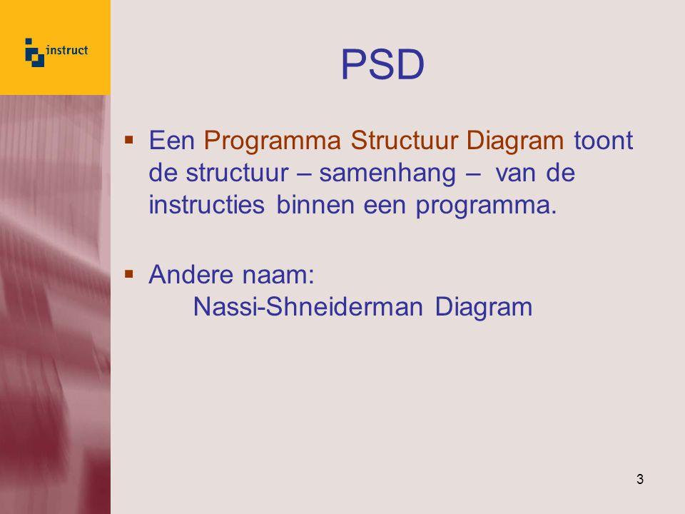PSD Een Programma Structuur Diagram toont de structuur – samenhang – van de instructies binnen een programma.