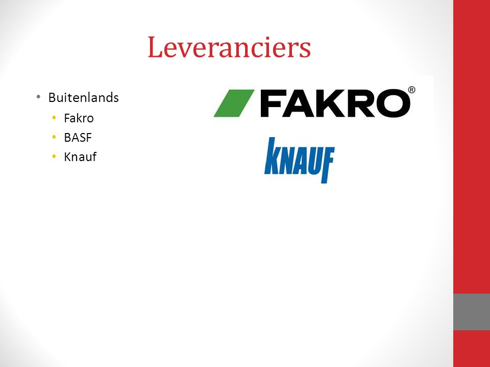 Leveranciers Buitenlands Fakro BASF Kn auf