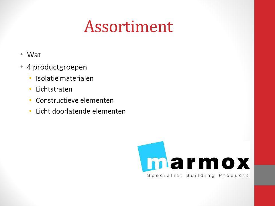 Assortiment Wat 4 productgroepen Isolatie materialen Lichtstraten