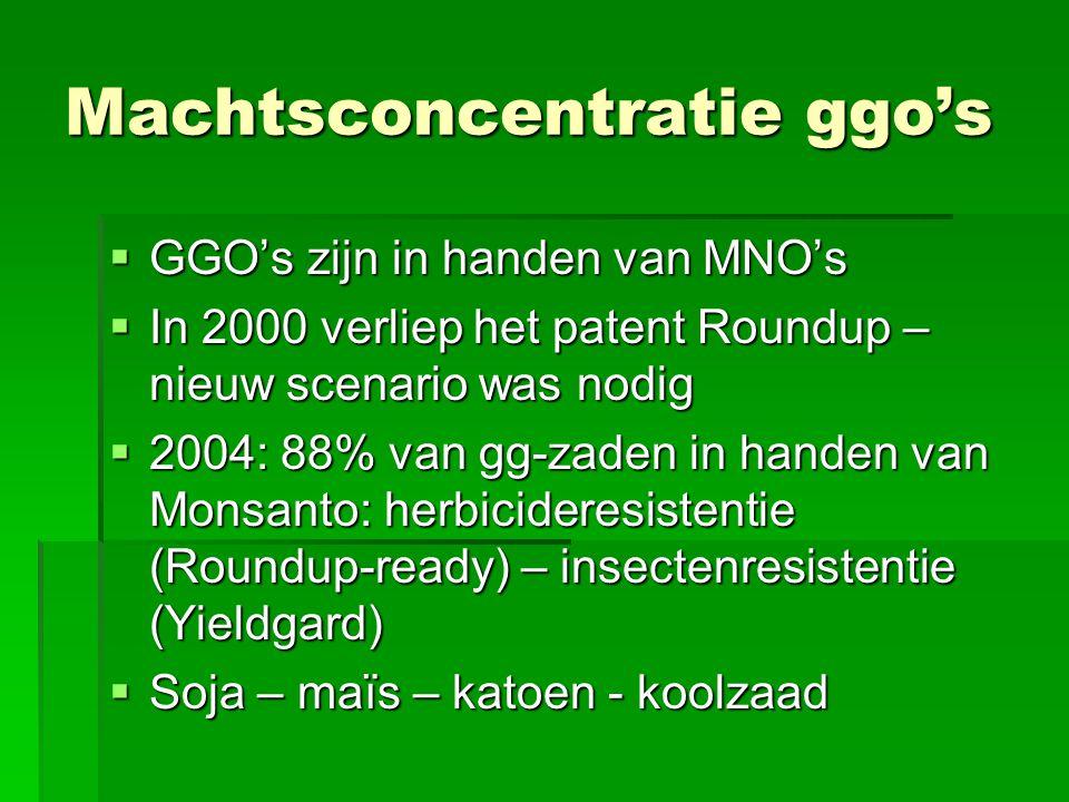 Machtsconcentratie ggo's