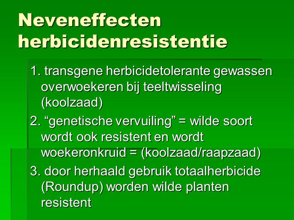 Neveneffecten herbicidenresistentie