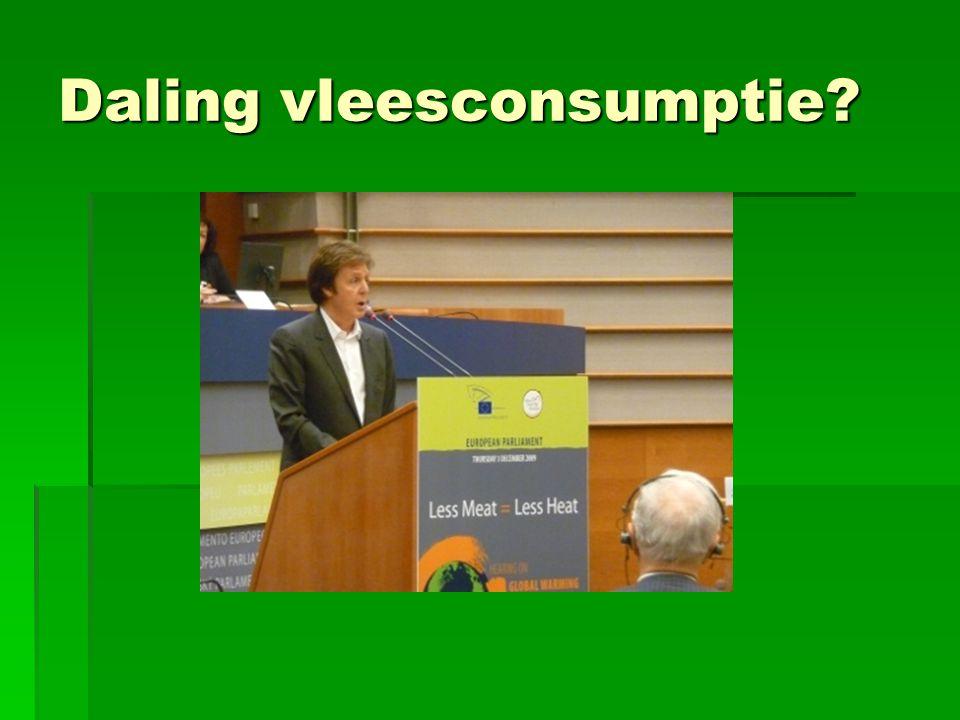 Daling vleesconsumptie