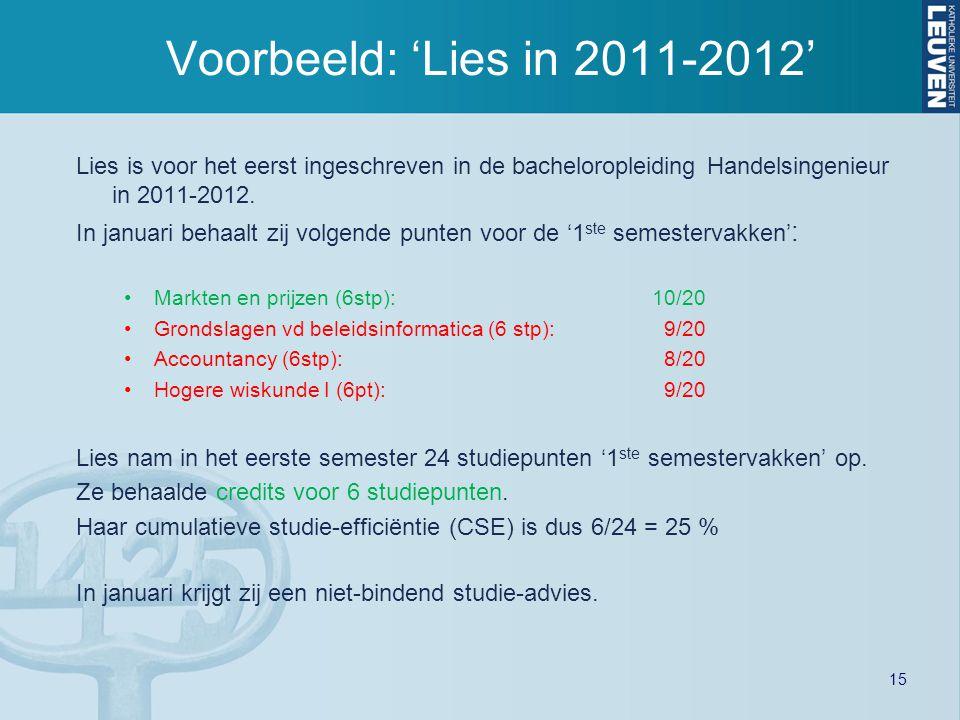 Voorbeeld: 'Lies in 2011-2012' Lies is voor het eerst ingeschreven in de bacheloropleiding Handelsingenieur in 2011-2012.