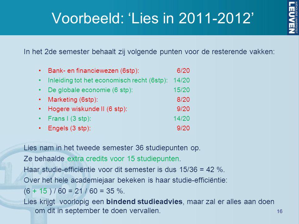 Voorbeeld: 'Lies in 2011-2012' In het 2de semester behaalt zij volgende punten voor de resterende vakken: