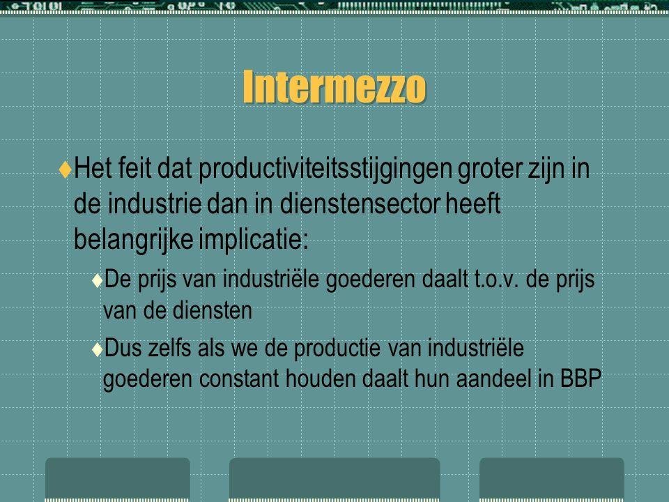 Intermezzo Het feit dat productiviteitsstijgingen groter zijn in de industrie dan in dienstensector heeft belangrijke implicatie: