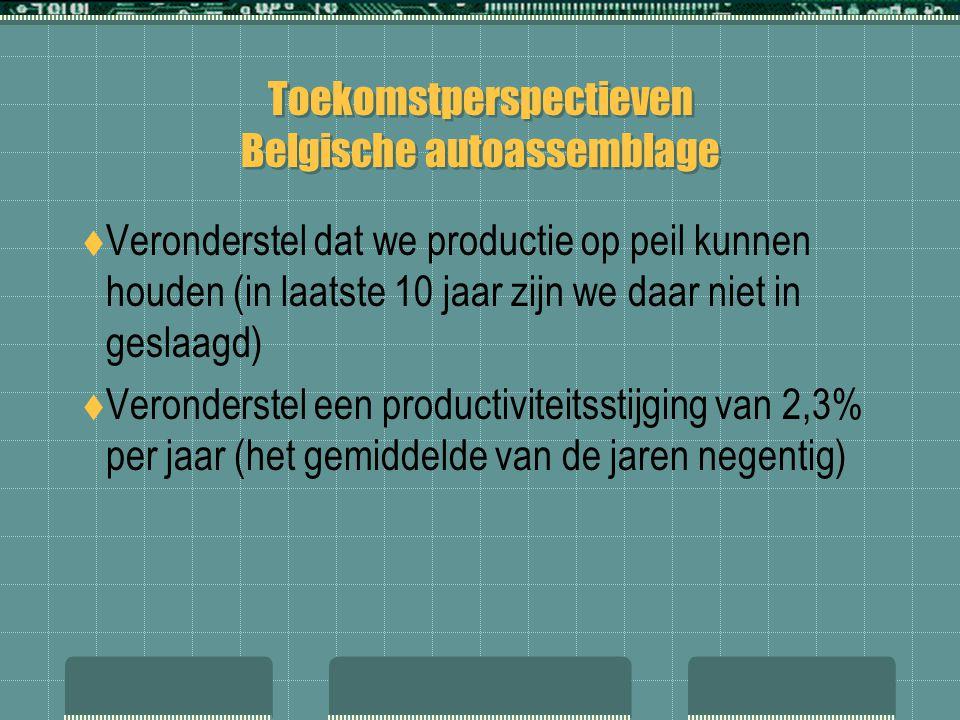Toekomstperspectieven Belgische autoassemblage