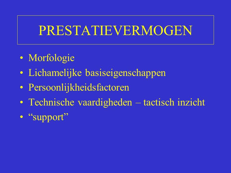 PRESTATIEVERMOGEN Morfologie Lichamelijke basiseigenschappen