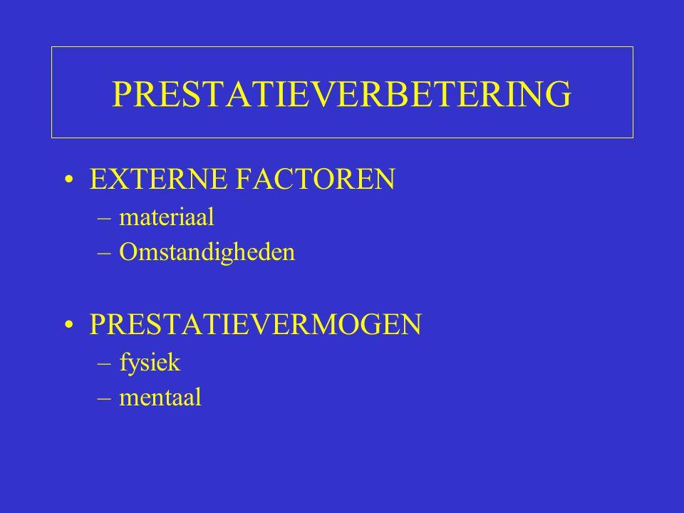 PRESTATIEVERBETERING
