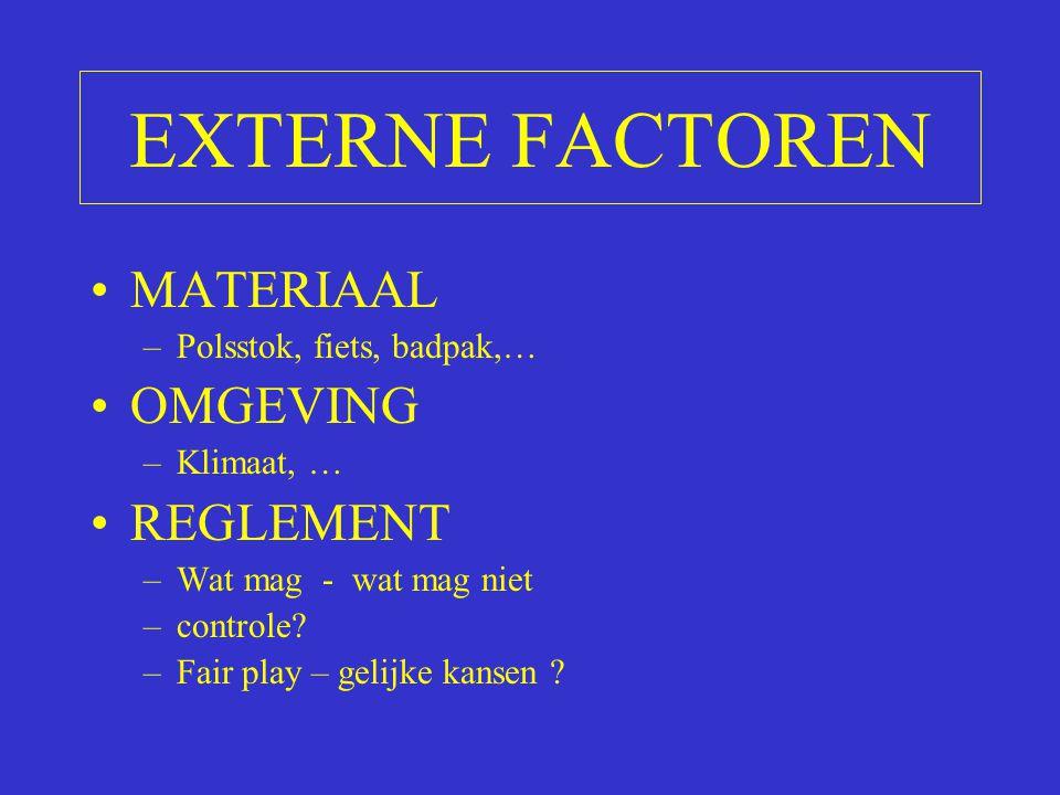 EXTERNE FACTOREN MATERIAAL OMGEVING REGLEMENT