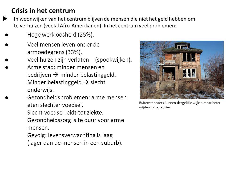 Crisis in het centrum Hoge werkloosheid (25%).