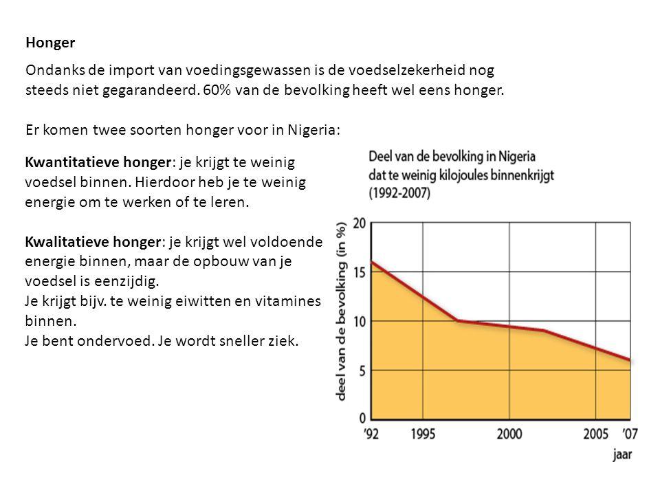 Honger Ondanks de import van voedingsgewassen is de voedselzekerheid nog steeds niet gegarandeerd. 60% van de bevolking heeft wel eens honger.