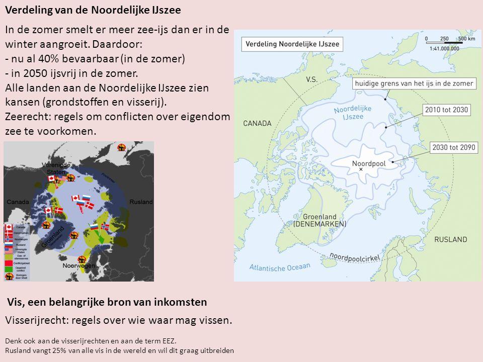 Verdeling van de Noordelijke IJszee