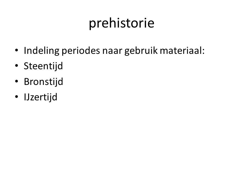 prehistorie Indeling periodes naar gebruik materiaal: Steentijd