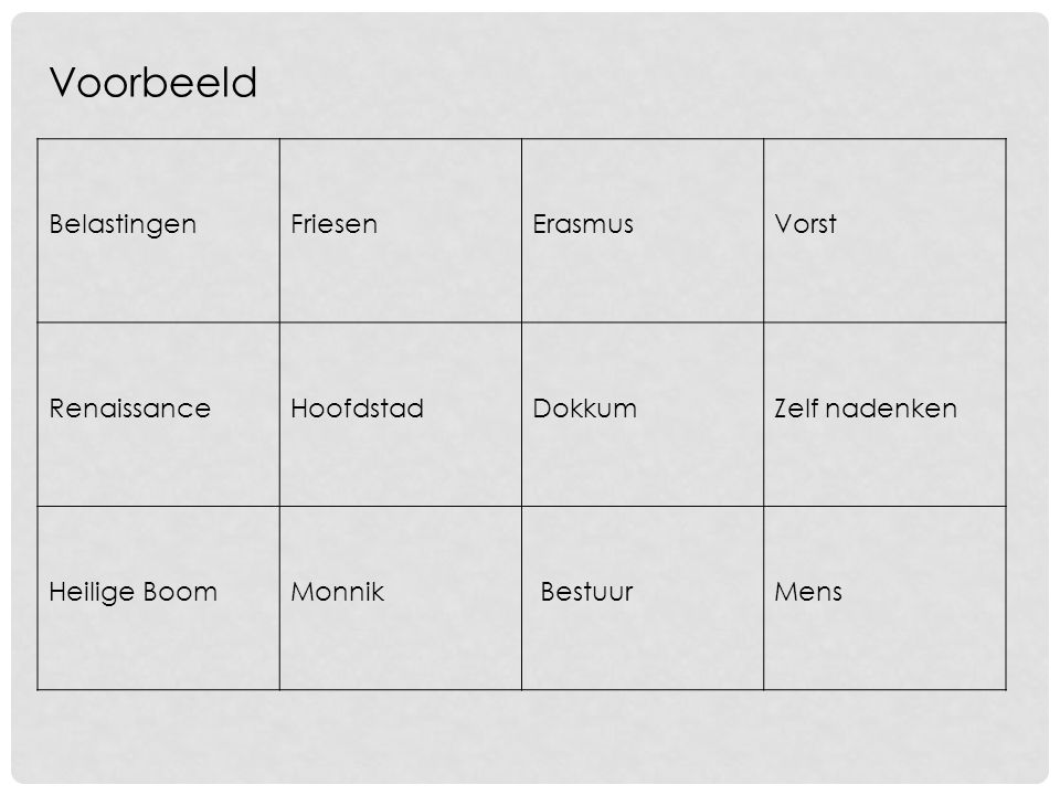 Voorbeeld Belastingen Friesen Erasmus Vorst Renaissance Hoofdstad
