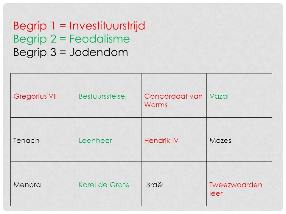 Begrip 1 = Investituurstrijd Begrip 2 = Feodalisme Begrip 3 = Jodendom
