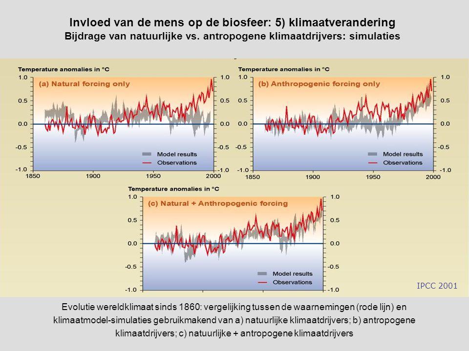 Invloed van de mens op de biosfeer: 5) klimaatverandering
