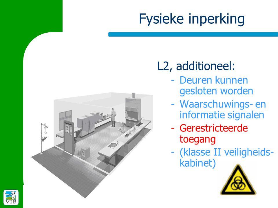 Fysieke inperking L2, additioneel: Deuren kunnen gesloten worden
