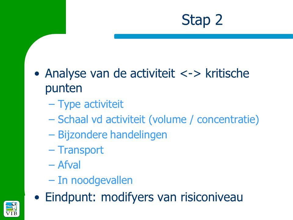 Stap 2 Analyse van de activiteit <-> kritische punten
