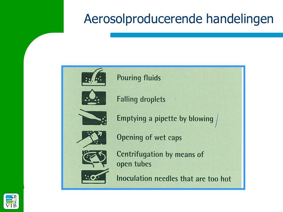 Aerosolproducerende handelingen