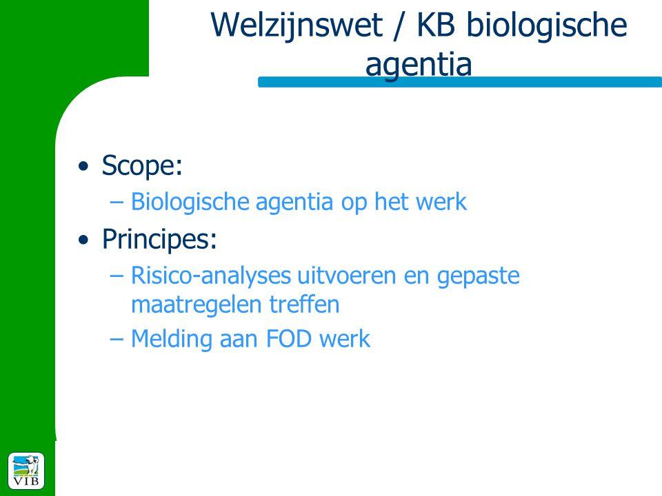 Welzijnswet / KB biologische agentia