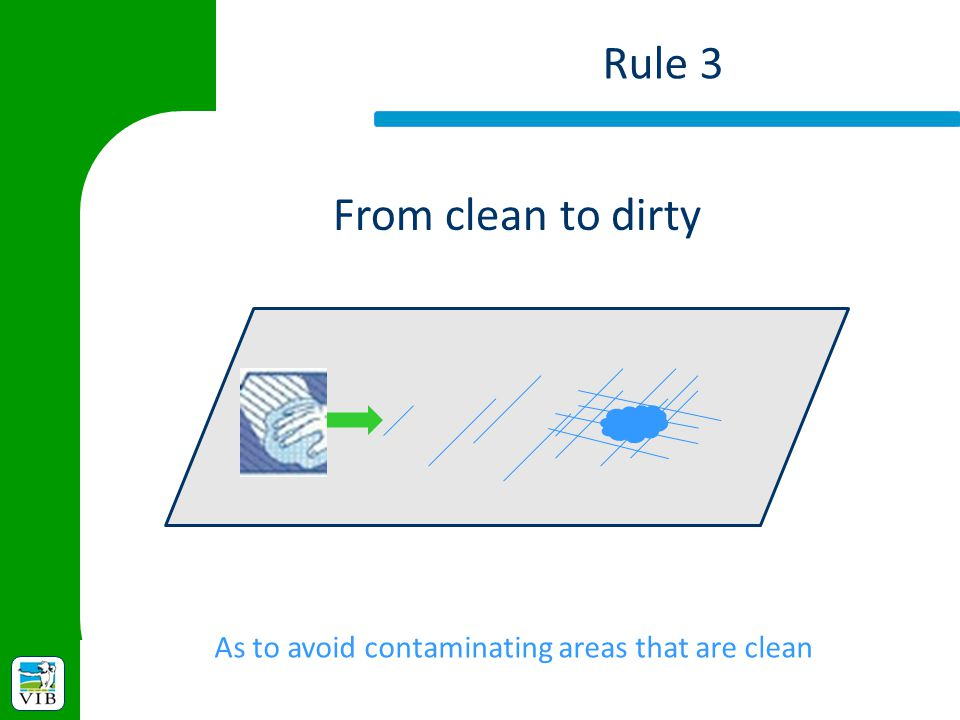 As to avoid contaminating areas that are clean