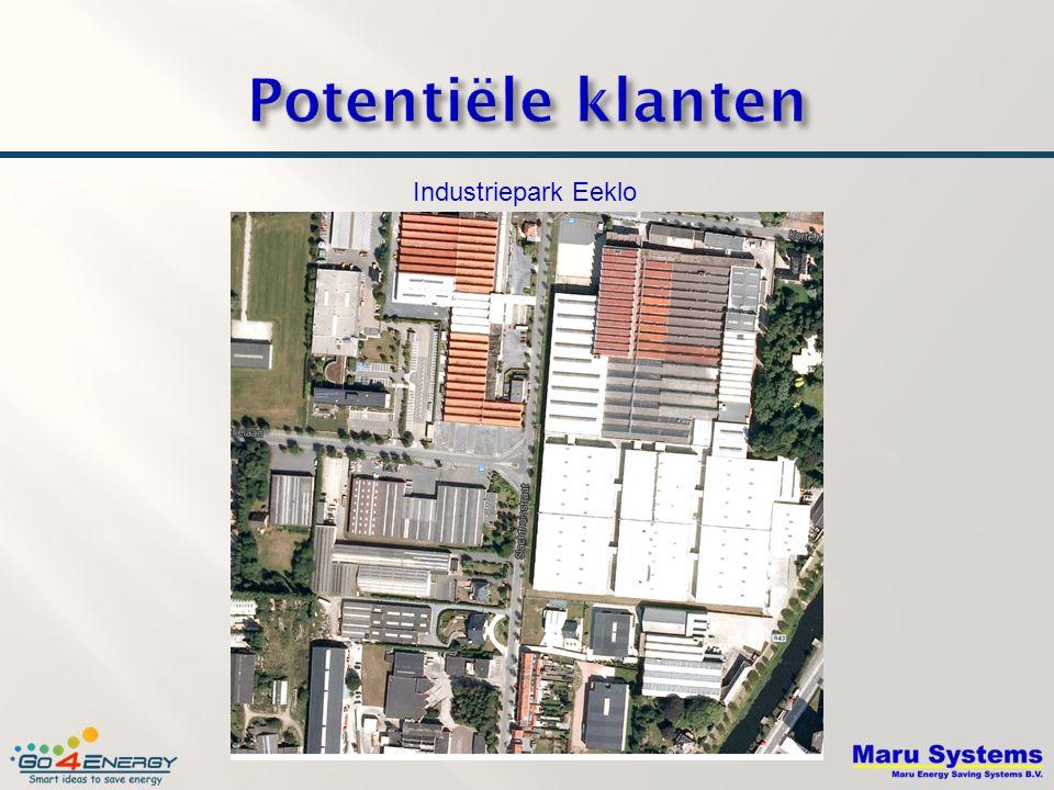 Potentiële klanten Industriepark Eeklo