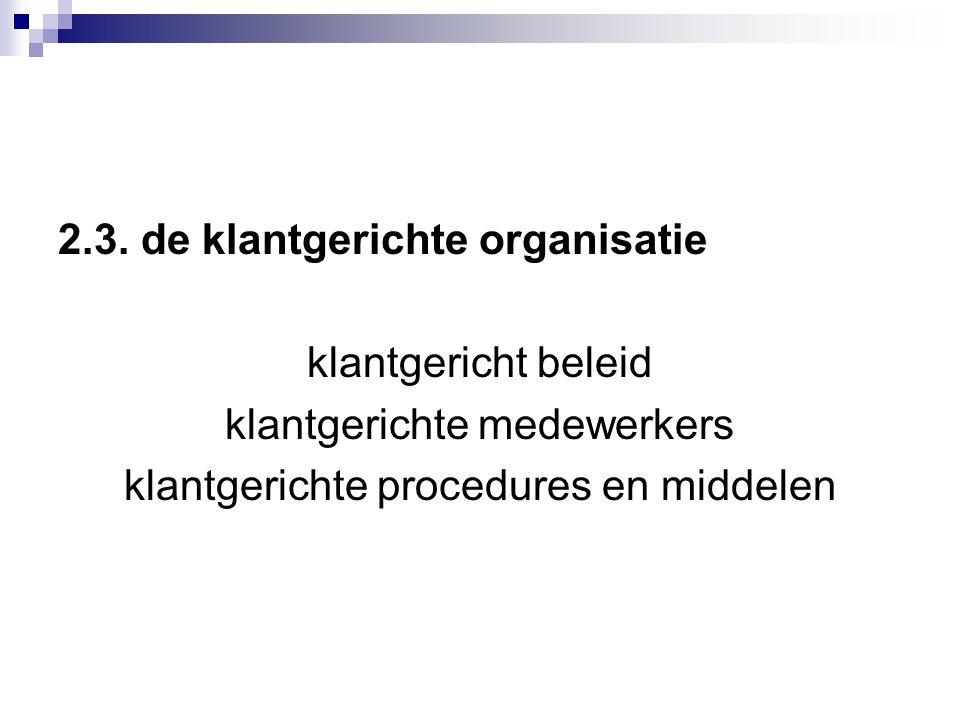 2.3. de klantgerichte organisatie klantgericht beleid