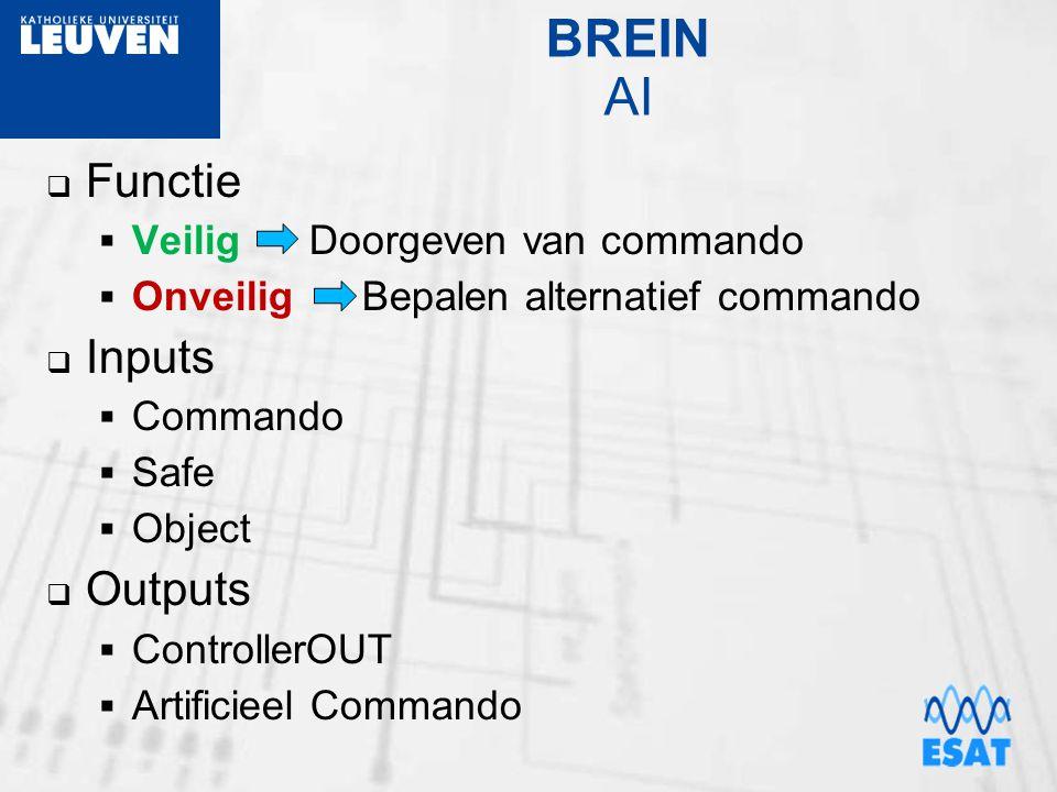 BREIN AI Functie Inputs Outputs Veilig Doorgeven van commando