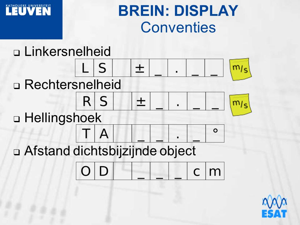 BREIN: DISPLAY Conventies