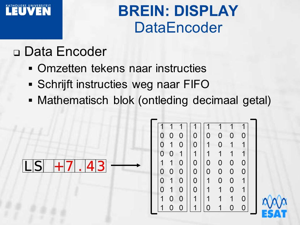 BREIN: DISPLAY DataEncoder