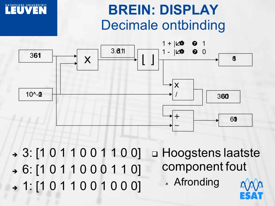 BREIN: DISPLAY Decimale ontbinding