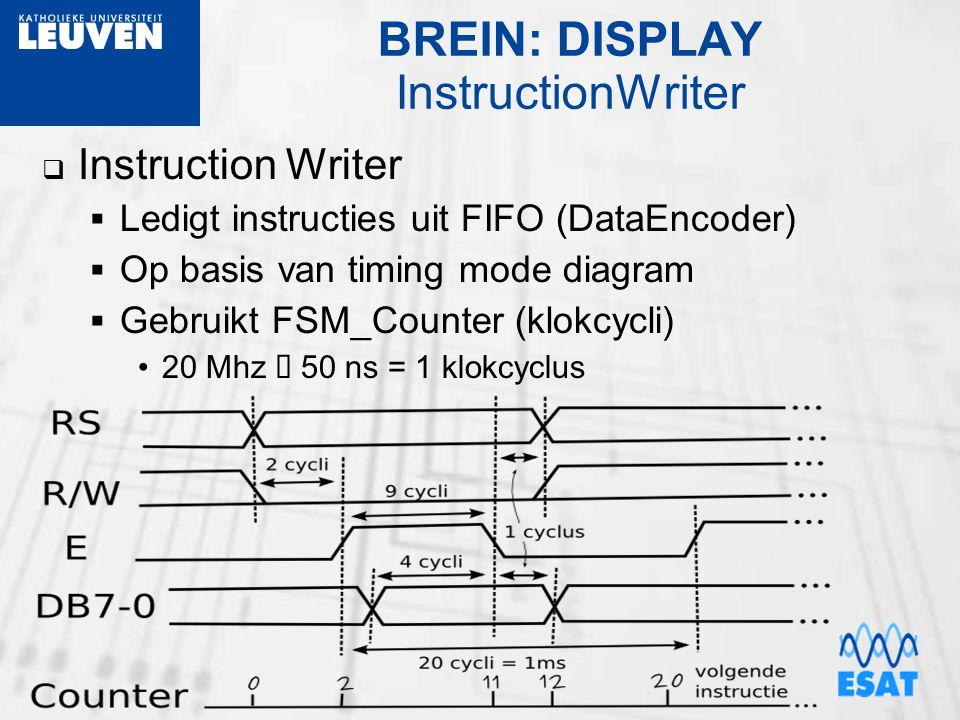 BREIN: DISPLAY InstructionWriter