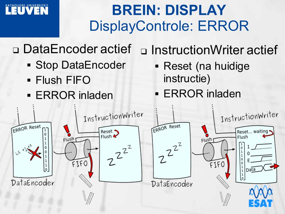 BREIN: DISPLAY DisplayControle: ERROR
