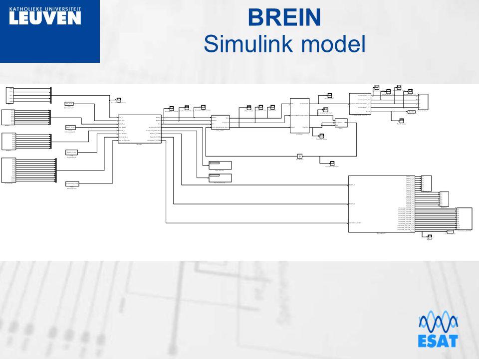 BREIN Simulink model