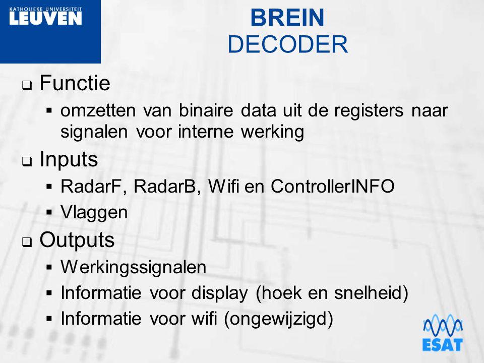 BREIN DECODER Functie Inputs Outputs