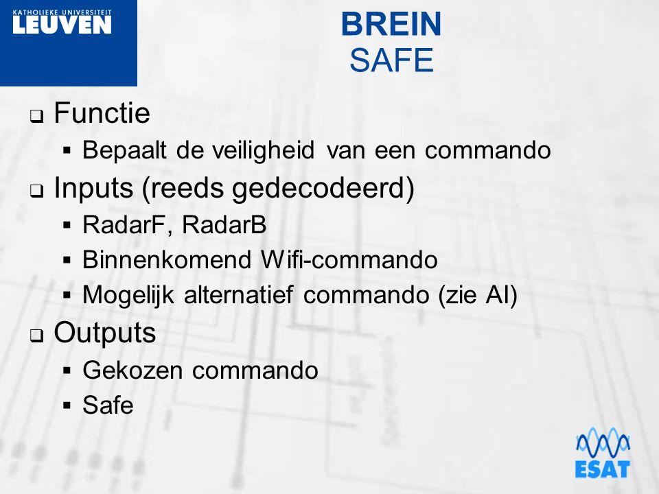 BREIN SAFE Functie Inputs (reeds gedecodeerd) Outputs