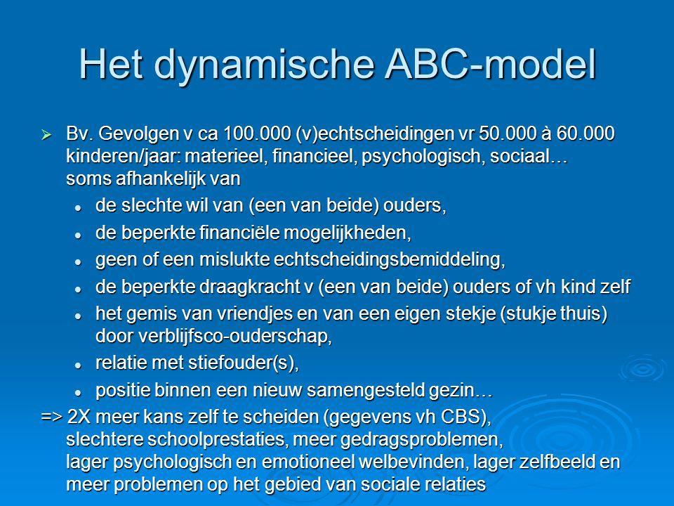 Het dynamische ABC-model