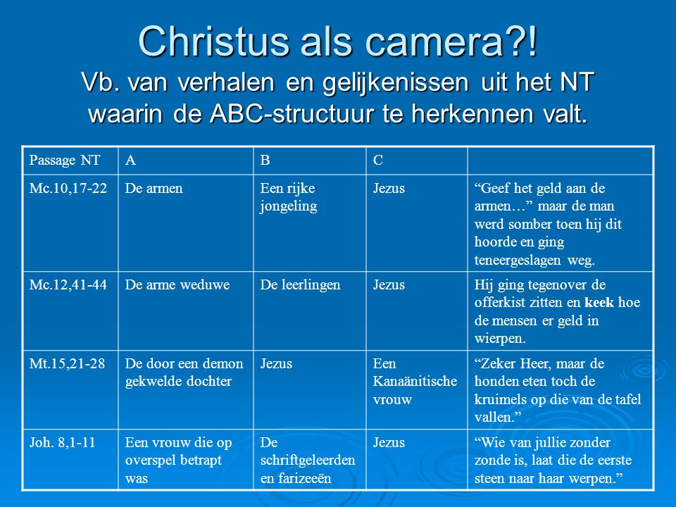 Christus als camera ! Vb. van verhalen en gelijkenissen uit het NT waarin de ABC-structuur te herkennen valt.