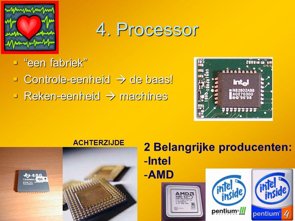 4. Processor een fabriek Controle-eenheid  de baas!