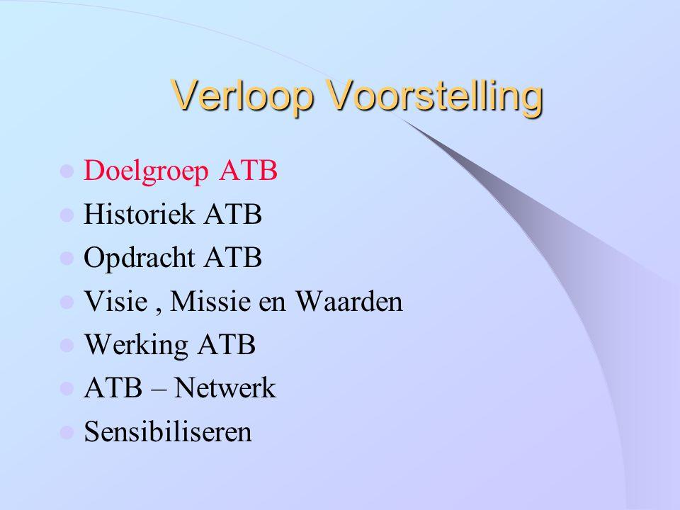 Verloop Voorstelling Doelgroep ATB Historiek ATB Opdracht ATB