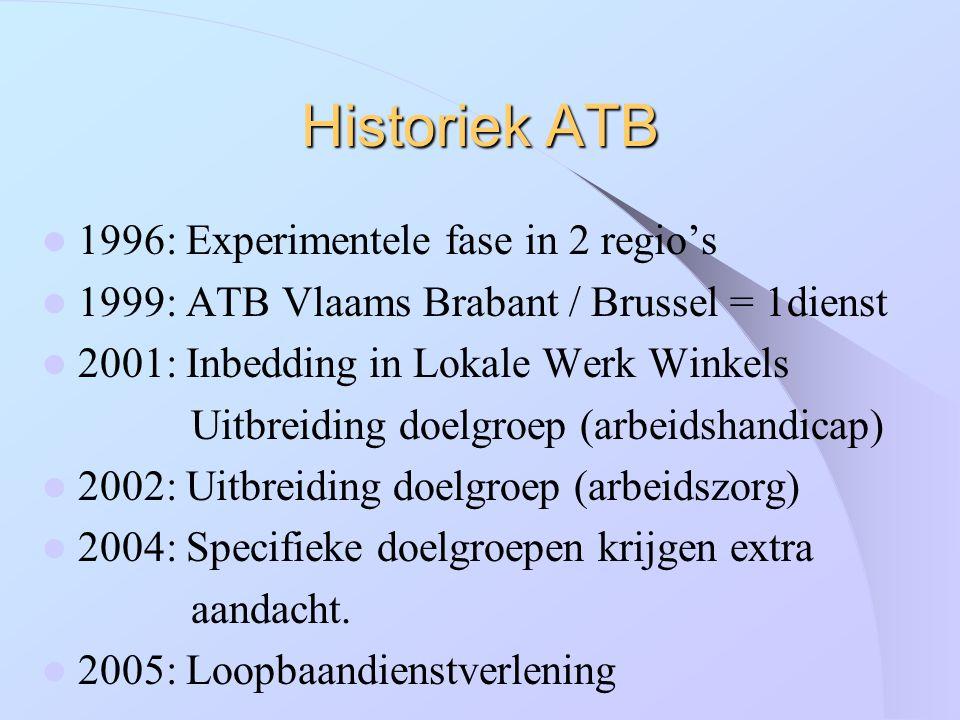 Historiek ATB 1996: Experimentele fase in 2 regio's