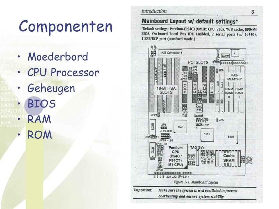 Componenten Moederbord CPU Processor Geheugen BIOS RAM ROM