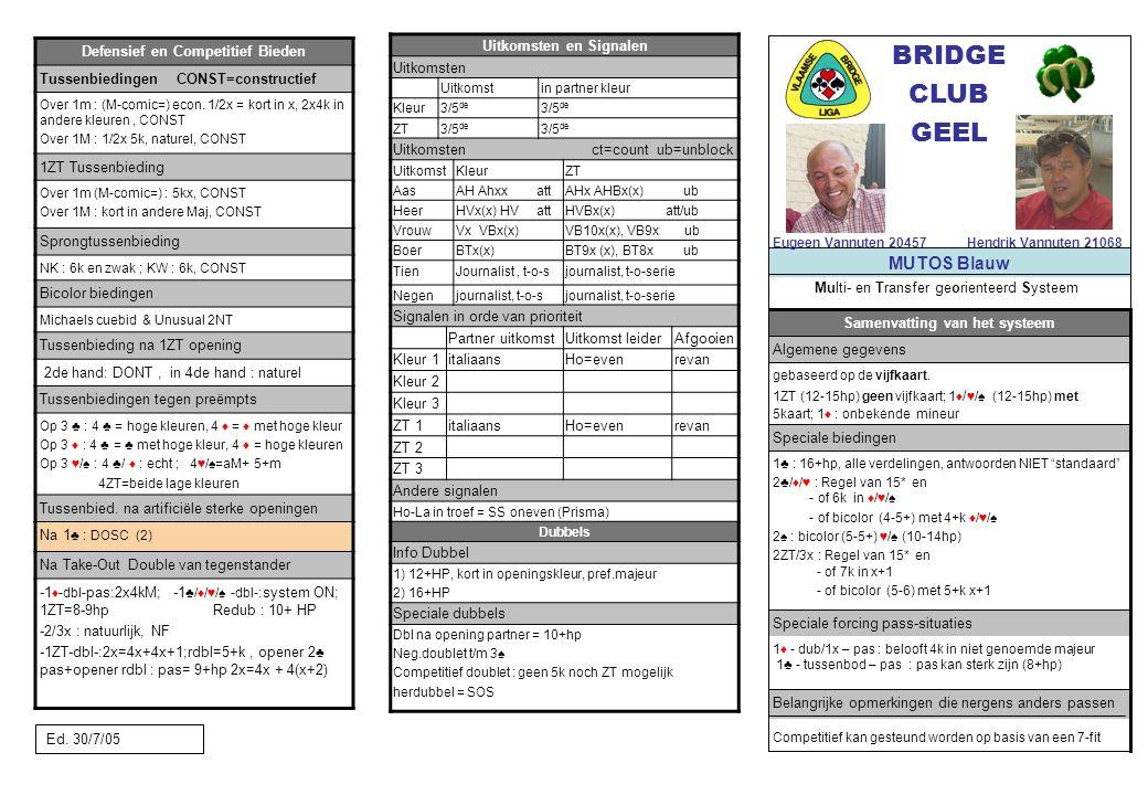 BRIDGE CLUB GEEL MUTOS Blauw Defensief en Competitief Bieden